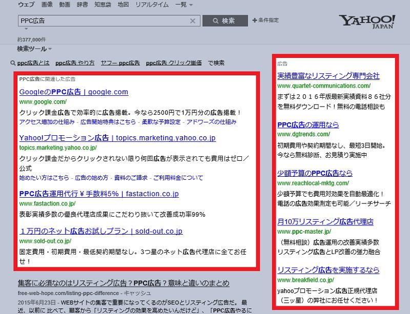 検索エンジンでPPC広告が表示される場所